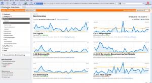 Webseitenvergleich Google Analytics Bild
