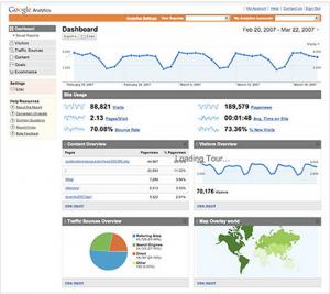 Google Analytivs Seite Bild